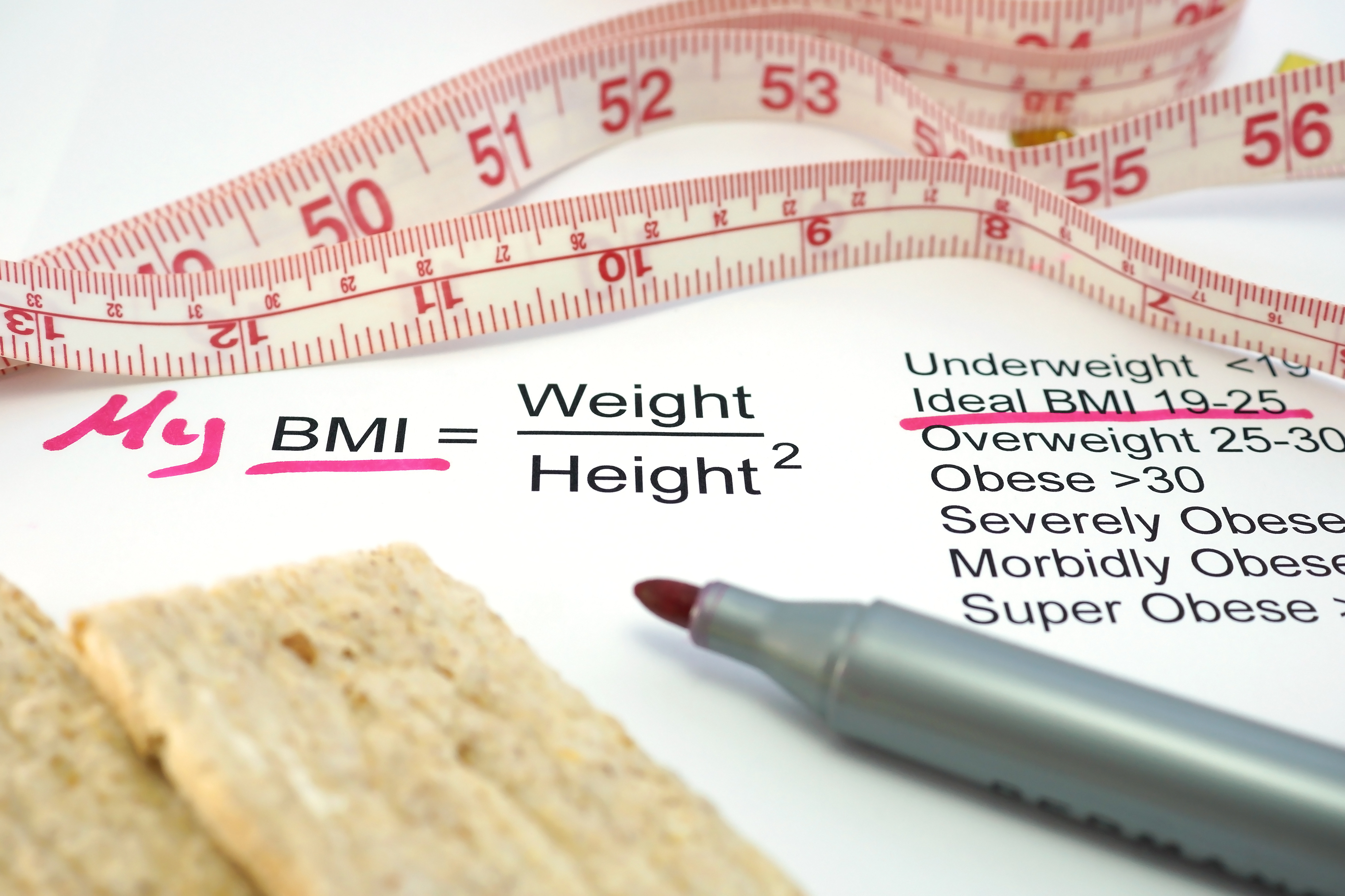 Bmi do these numbers make me look fat diet calculators body mass index bmi geenschuldenfo Choice Image